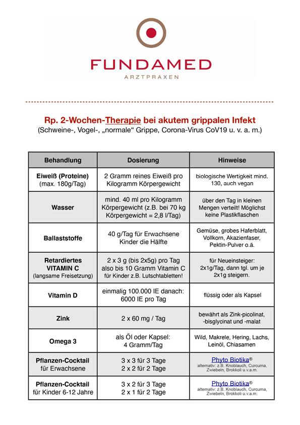 R-2-Wochen-Therapie